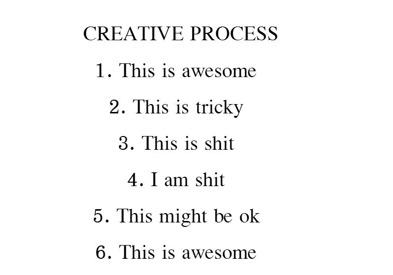 creative proc