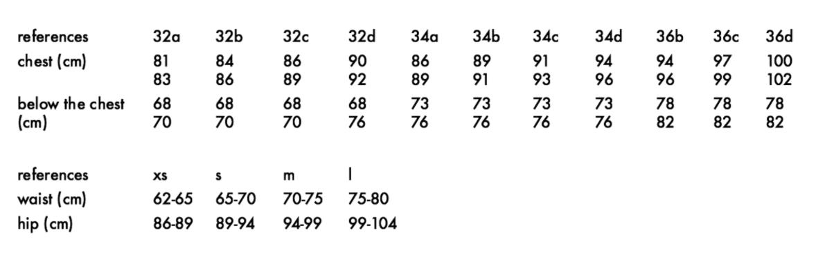 Таблица для определения размеров у бренда нижнего белья Dora Larsen