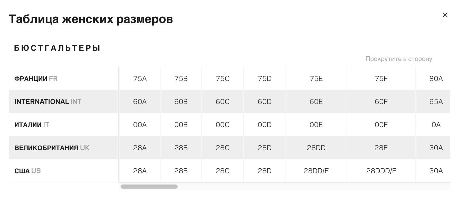 Таблица определения размеров в мультибрендовом магазине Farfetch
