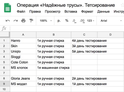 Тестирование базовых хлопковых трусов на Garterblog.ru.