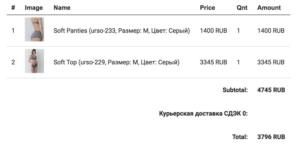 Обзор нижнего белья URSO на garterblog.ru Все права на текст и фотографии защищены