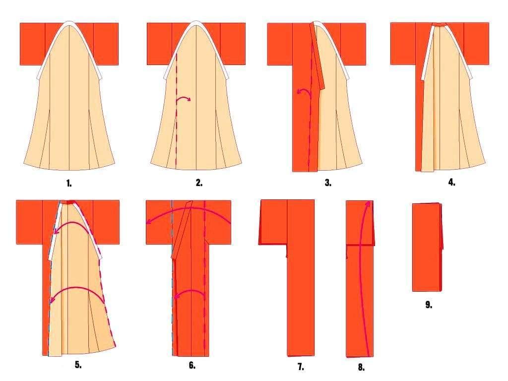 Как сложить кимоно для хранения. Рисунок Yoshi Jones
