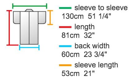 Картинка с пояснением размеров к моему хаори